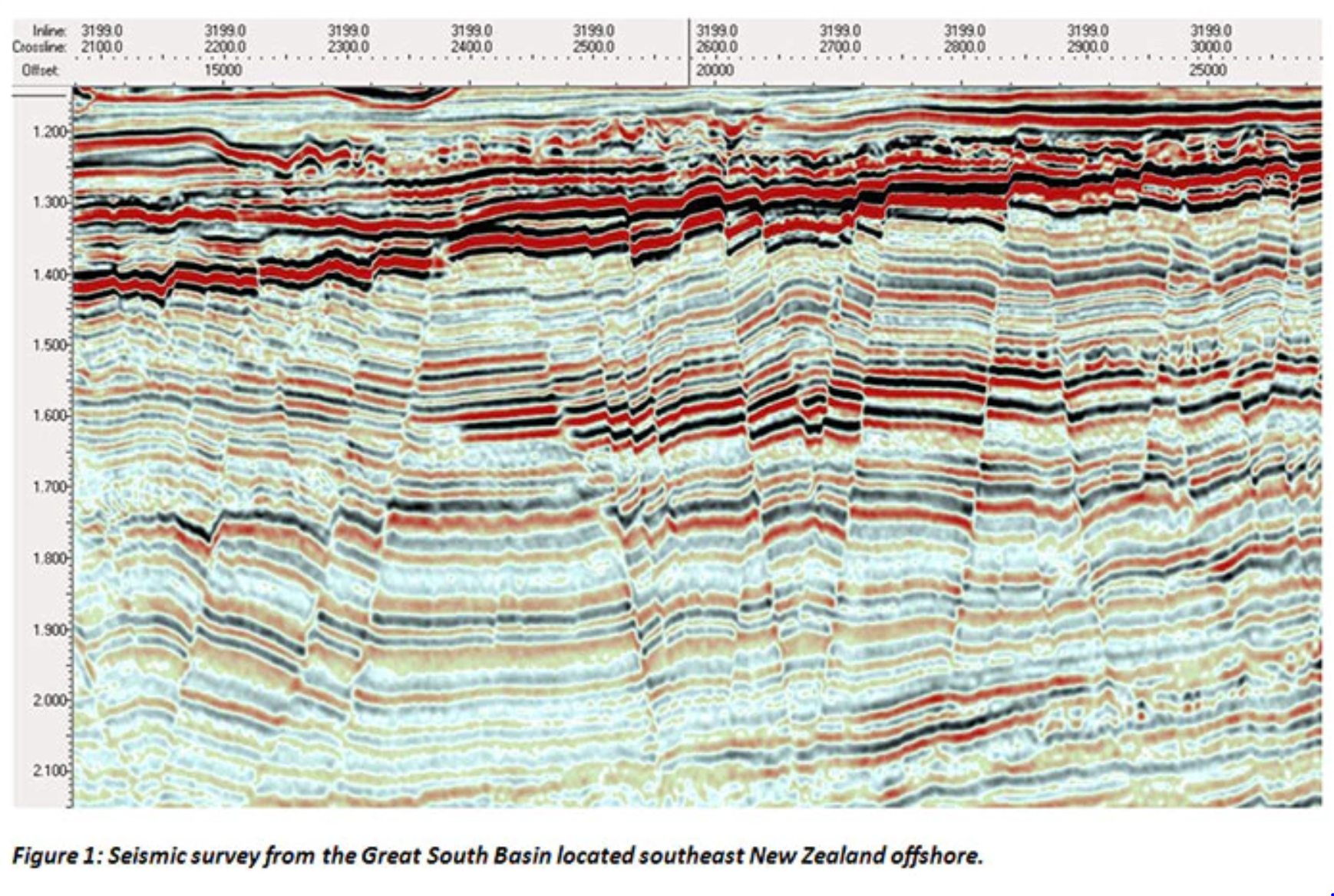 Great South Basin NZ Seismic Line.PNG