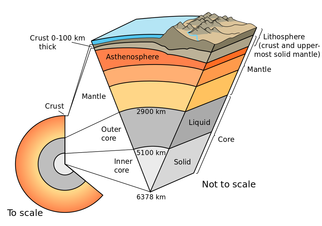 Layers of the Earth - SEG Wiki