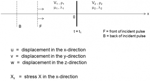 Derivation of RC first figure cropped.png