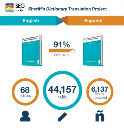 SpanishTranslation Infographic Jan2019.jpg